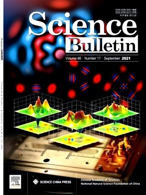 Science Bulletin杂志