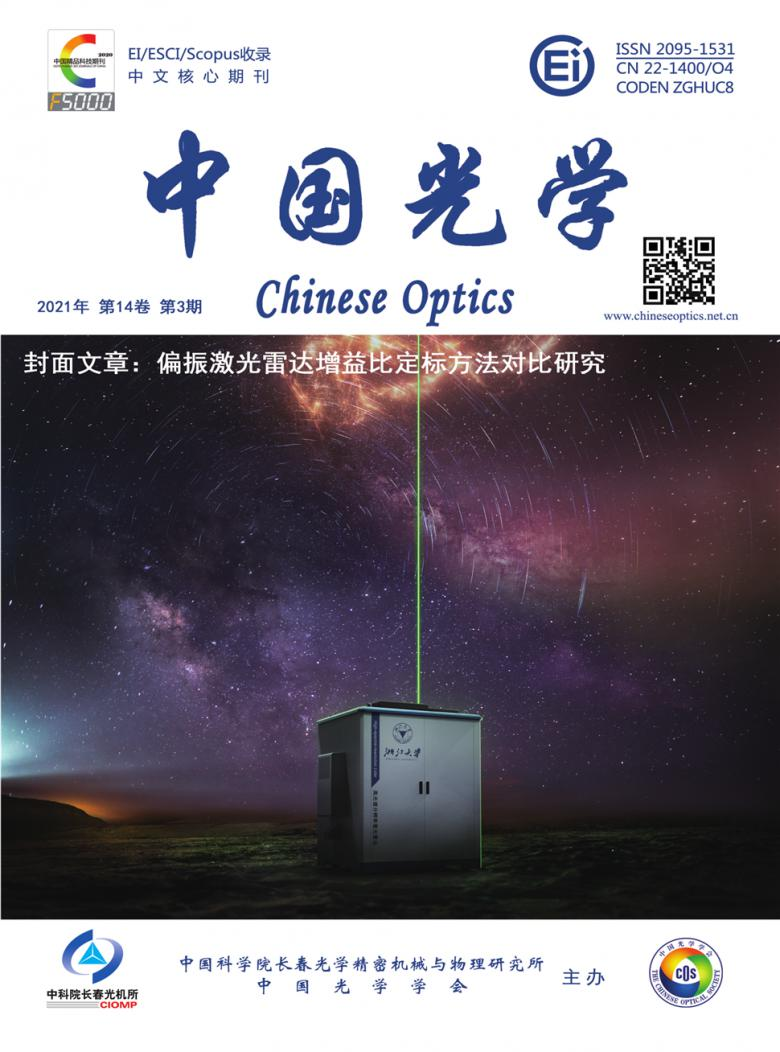 中国光学杂志