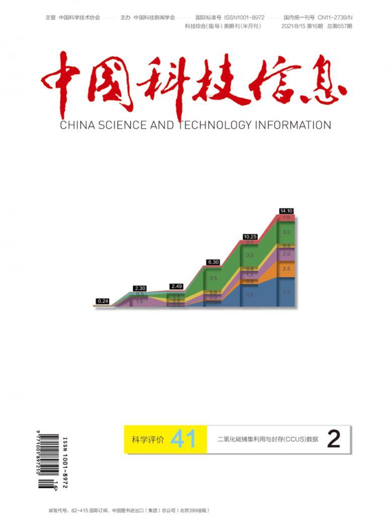 中国科技信息杂志