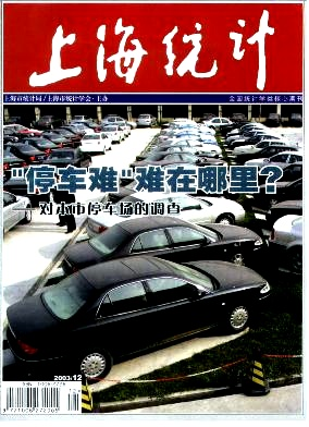 上海统计杂志
