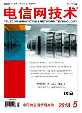 电信网技术杂志