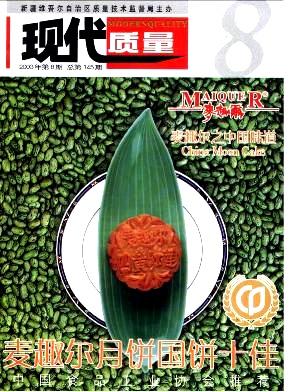 现代质量杂志
